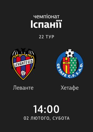 22 тур. Леванте — Хетафе 0:0. Огляд матчу